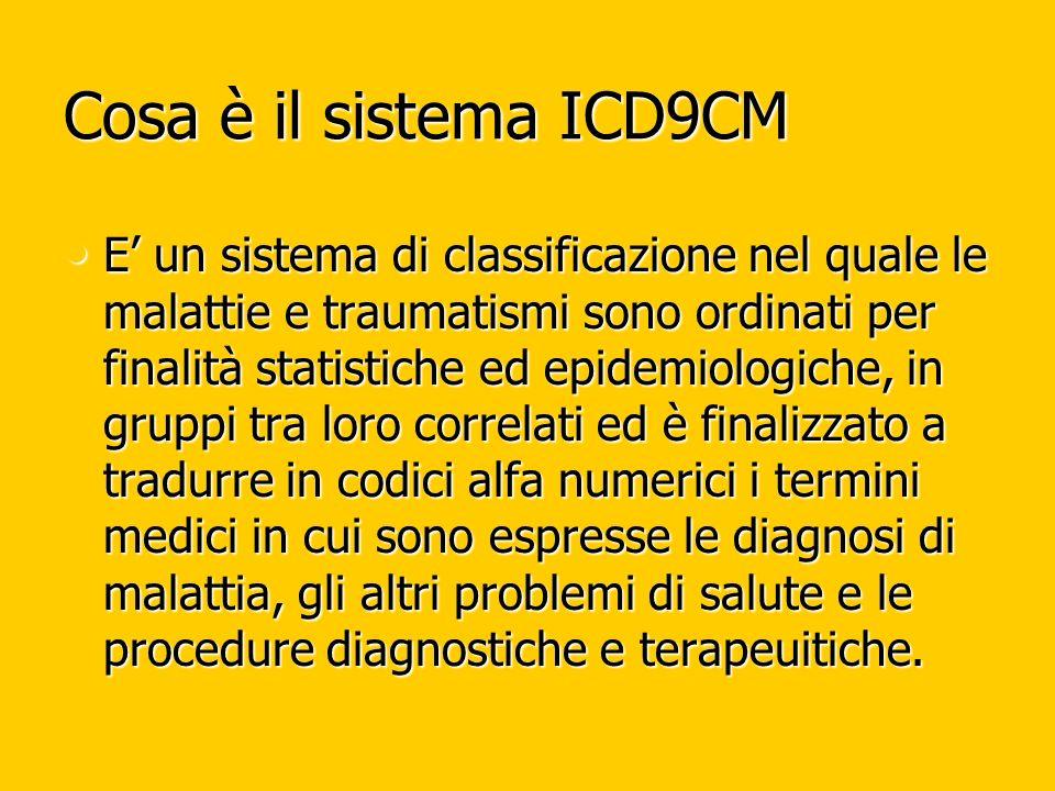 Cosa è il sistema ICD9CM