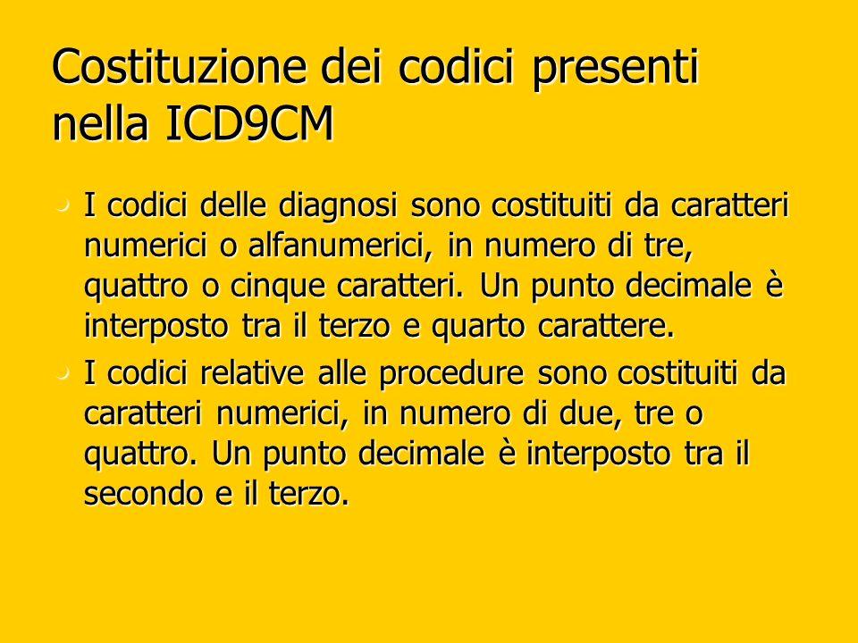 Costituzione dei codici presenti nella ICD9CM