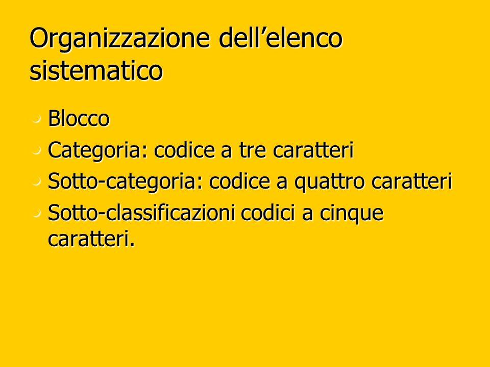 Organizzazione dell'elenco sistematico