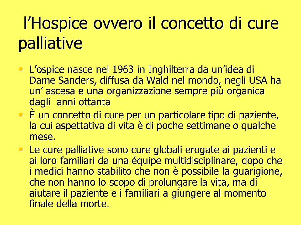l'Hospice ovvero il concetto di cure palliative