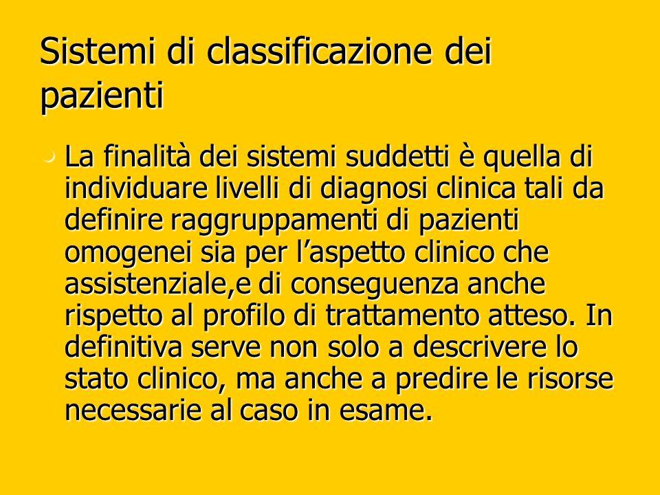 Sistemi di classificazione dei pazienti