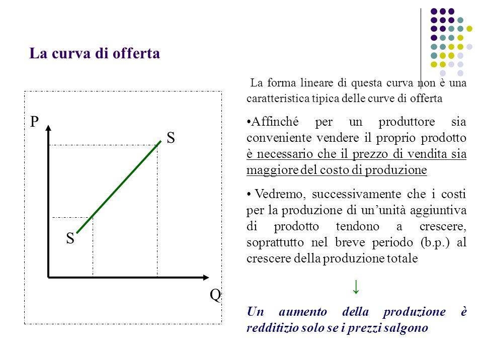 La curva di offerta La forma lineare di questa curva non è una caratteristica tipica delle curve di offerta.