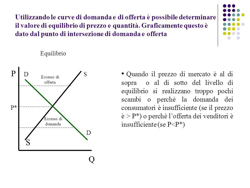 Utilizzando le curve di domanda e di offerta è possibile determinare il valore di equilibrio di prezzo e quantità. Graficamente questo è dato dal punto di intersezione di domanda e offerta