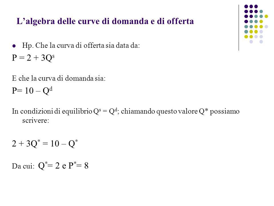 L'algebra delle curve di domanda e di offerta