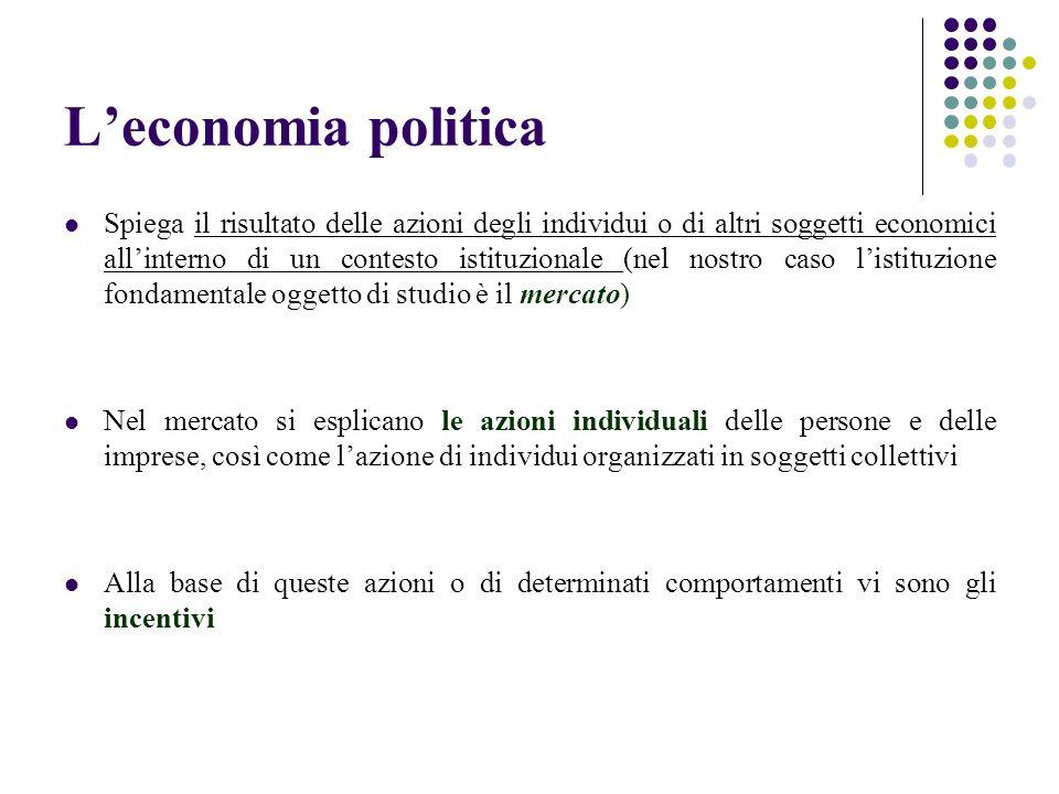 L'economia politica
