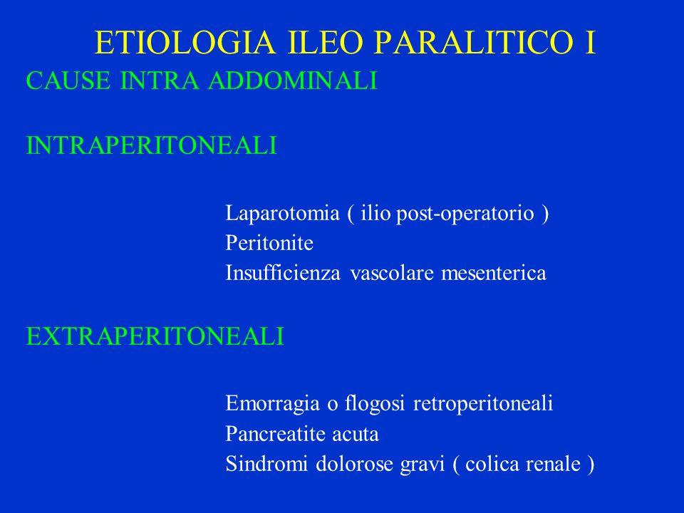 ETIOLOGIA ILEO PARALITICO I