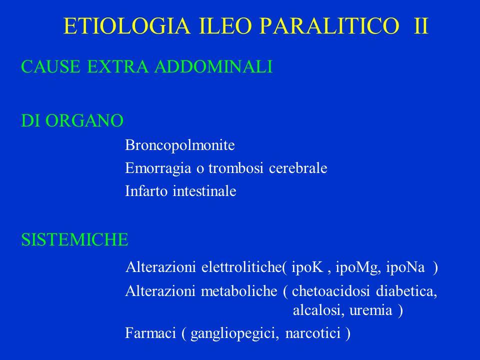 ETIOLOGIA ILEO PARALITICO II