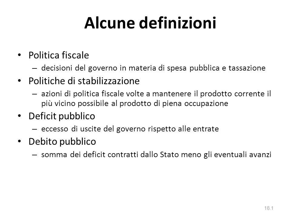 Alcune definizioni Politica fiscale Politiche di stabilizzazione