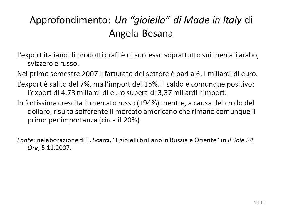 Approfondimento: Un gioiello di Made in Italy di Angela Besana