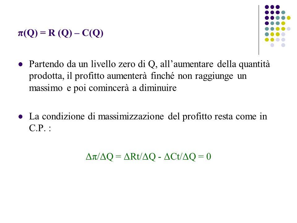 Δπ/ΔQ = ΔRt/ΔQ - ΔCt/ΔQ = 0