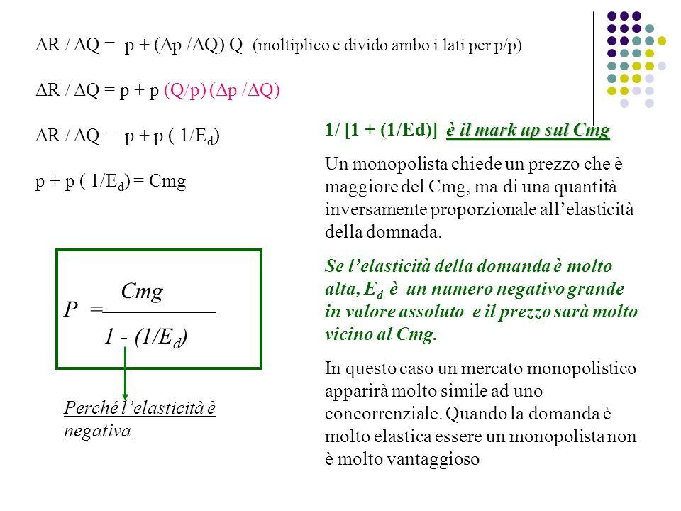 ΔR / ΔQ = p + (Δp /ΔQ) Q (moltiplico e divido ambo i lati per p/p)