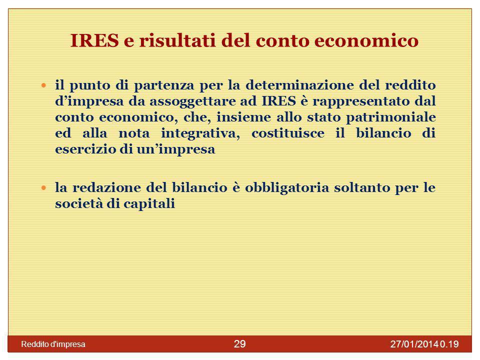 IRES e risultati del conto economico