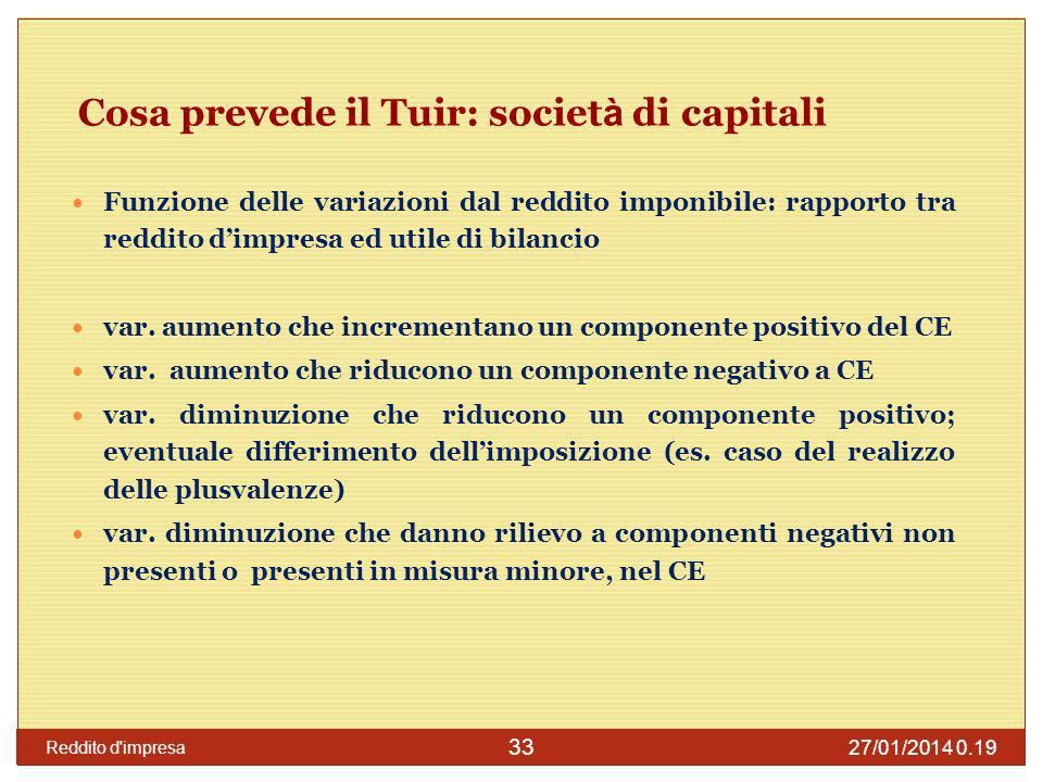 Cosa prevede il Tuir: società di capitali