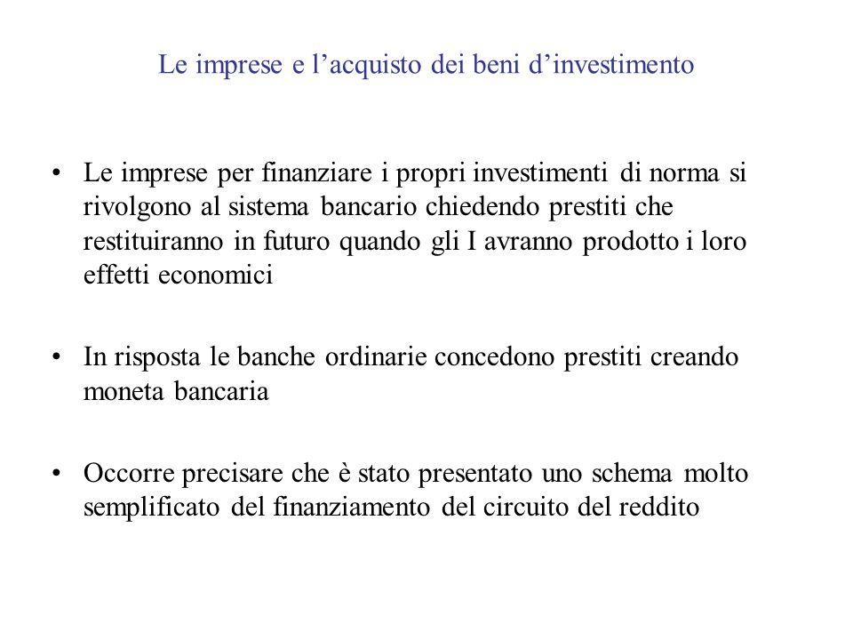 Le imprese e l'acquisto dei beni d'investimento