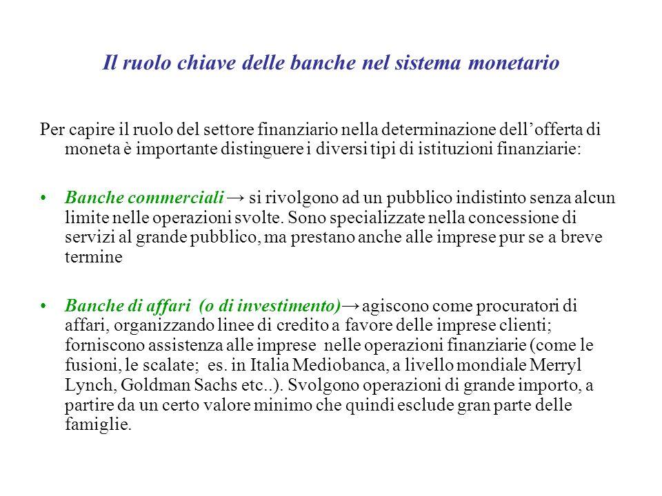 Il ruolo chiave delle banche nel sistema monetario