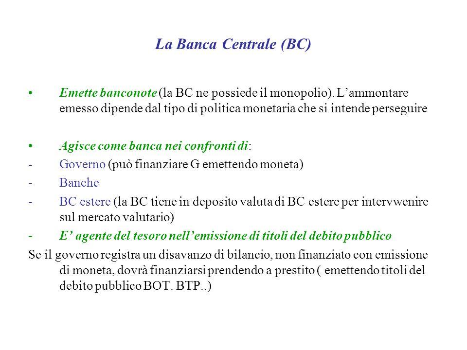 La Banca Centrale (BC)