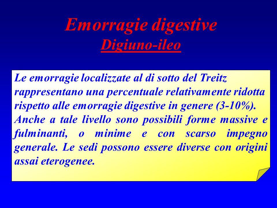 Emorragie digestive Digiuno-ileo