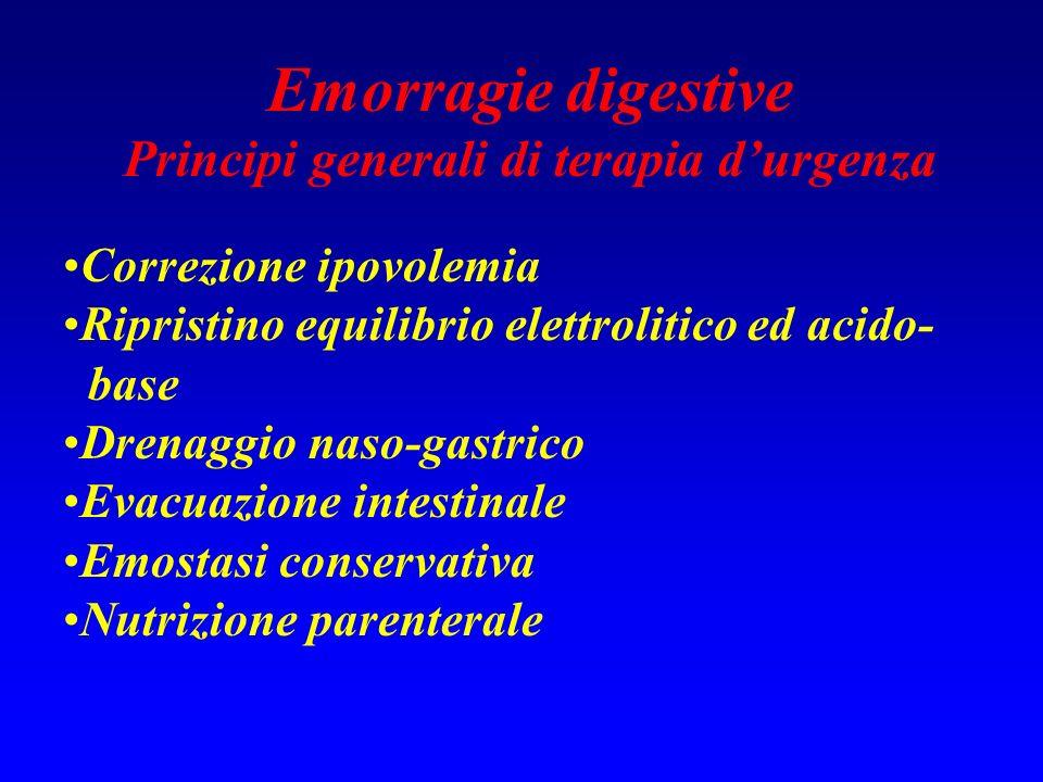 Principi generali di terapia d'urgenza