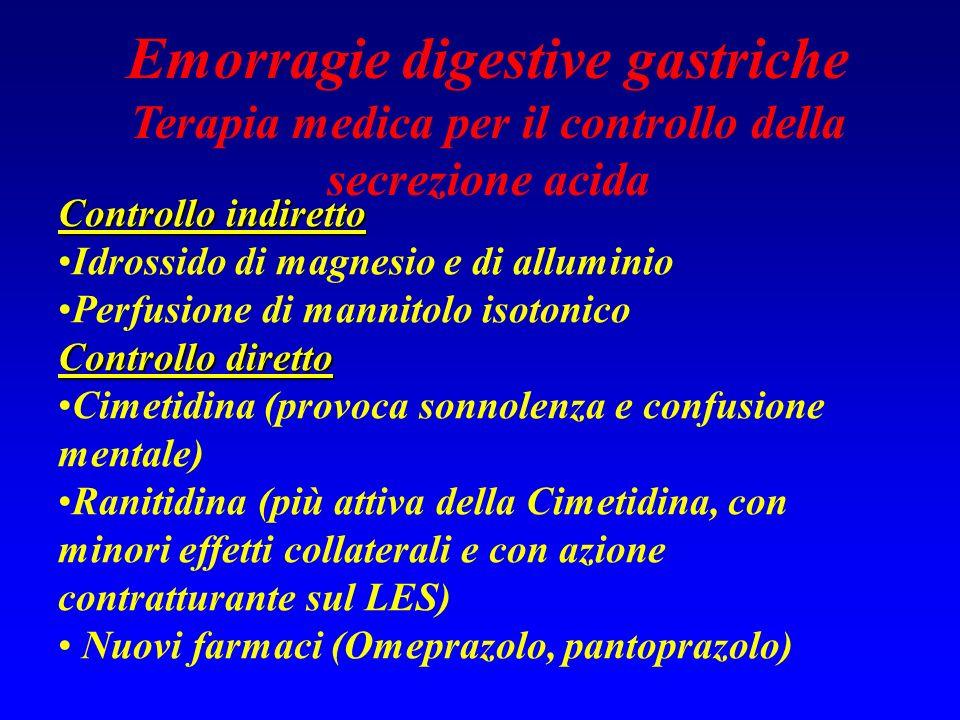 Emorragie digestive gastriche