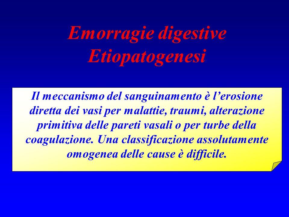 Emorragie digestive Etiopatogenesi