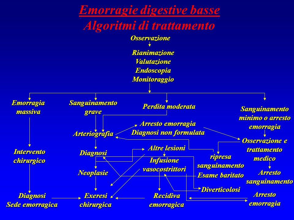 Emorragie digestive basse Algoritmi di trattamento
