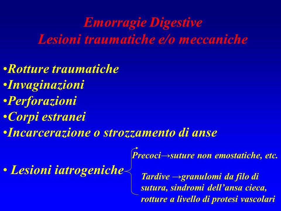 Emorragie Digestive Lesioni traumatiche e/o meccaniche