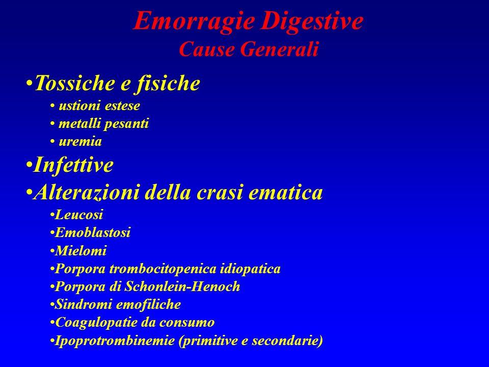 Emorragie Digestive Tossiche e fisiche Infettive