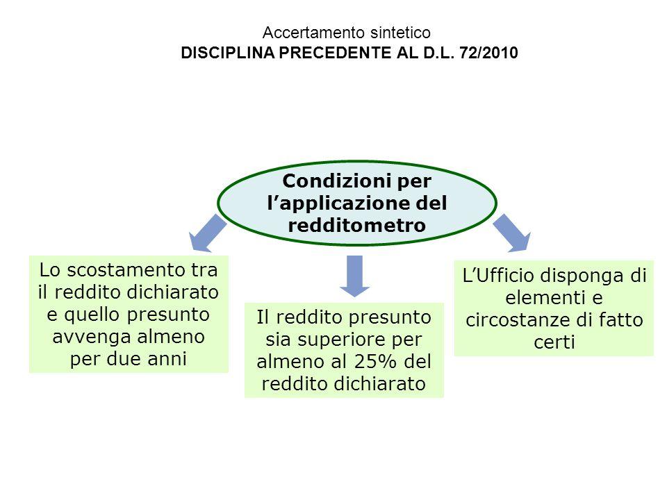 Condizioni per l'applicazione del redditometro