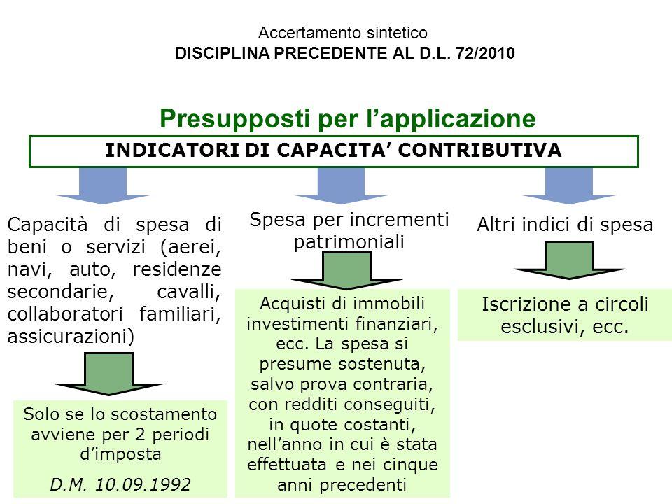Presupposti per l'applicazione INDICATORI DI CAPACITA' CONTRIBUTIVA
