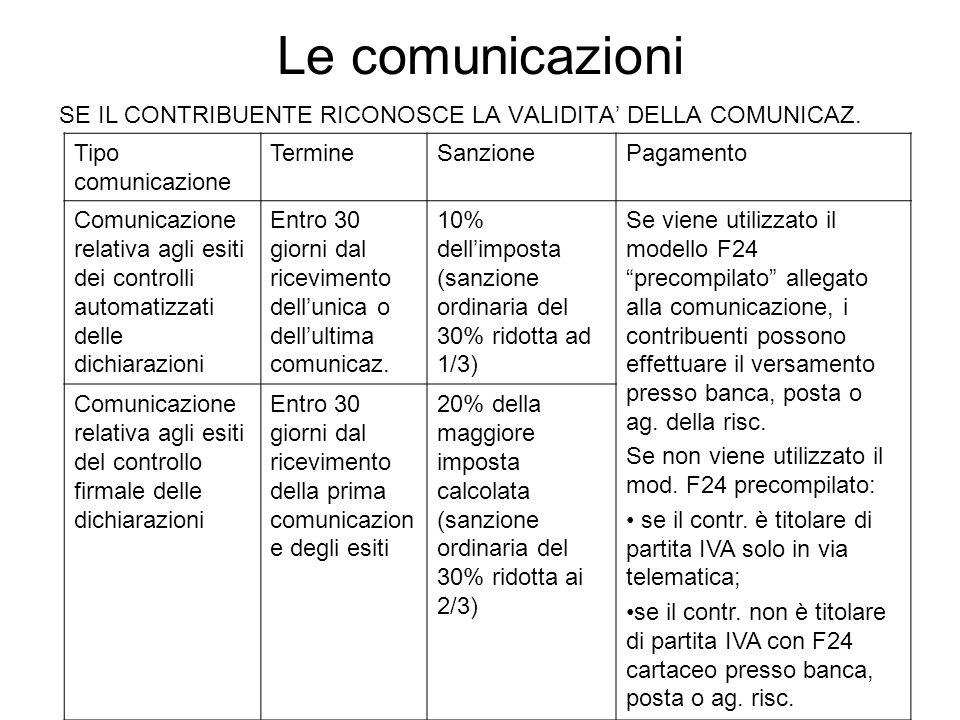 Le comunicazioni SE IL CONTRIBUENTE RICONOSCE LA VALIDITA' DELLA COMUNICAZ. Tipo comunicazione. Termine.