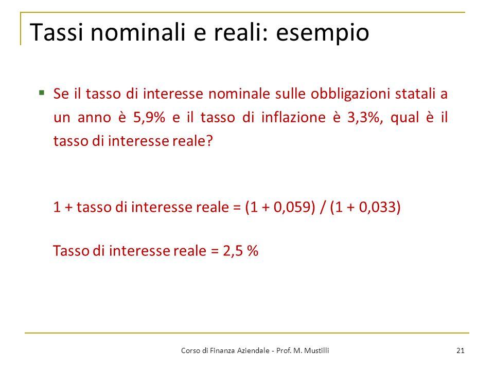 Tassi nominali e reali: esempio