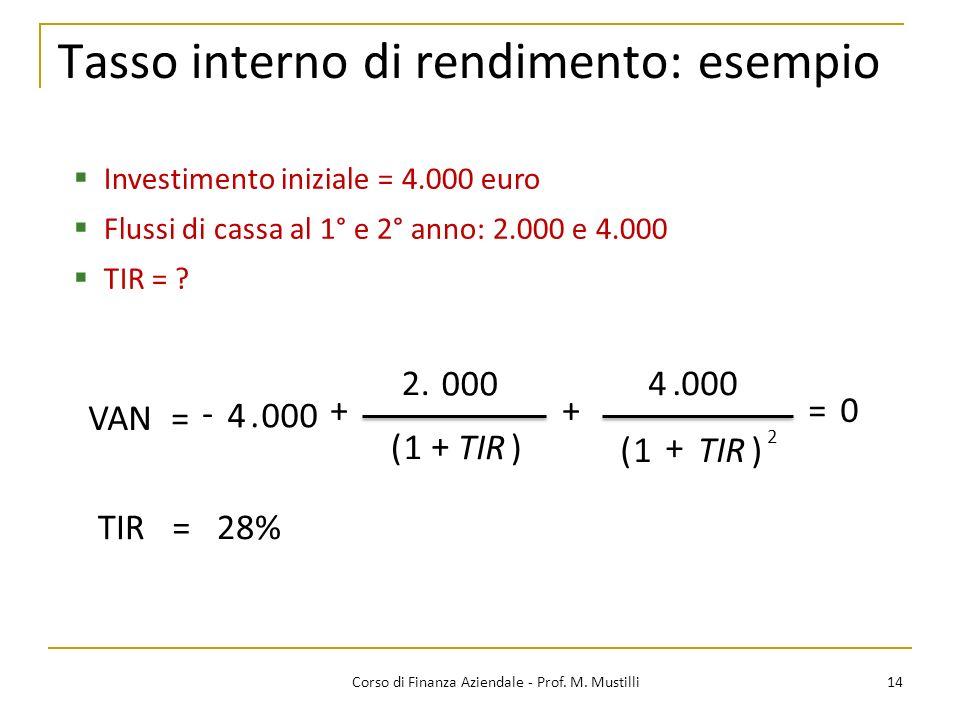 Tasso interno di rendimento: esempio