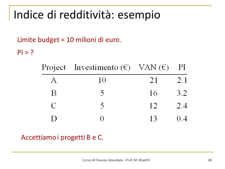 Indice di redditività: esempio