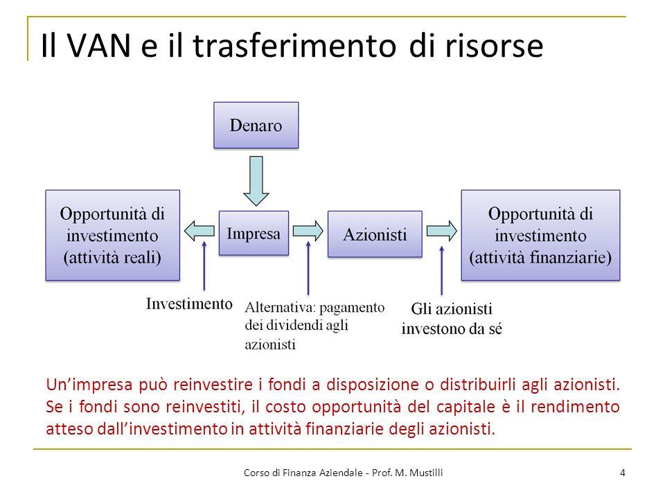 Il VAN e il trasferimento di risorse