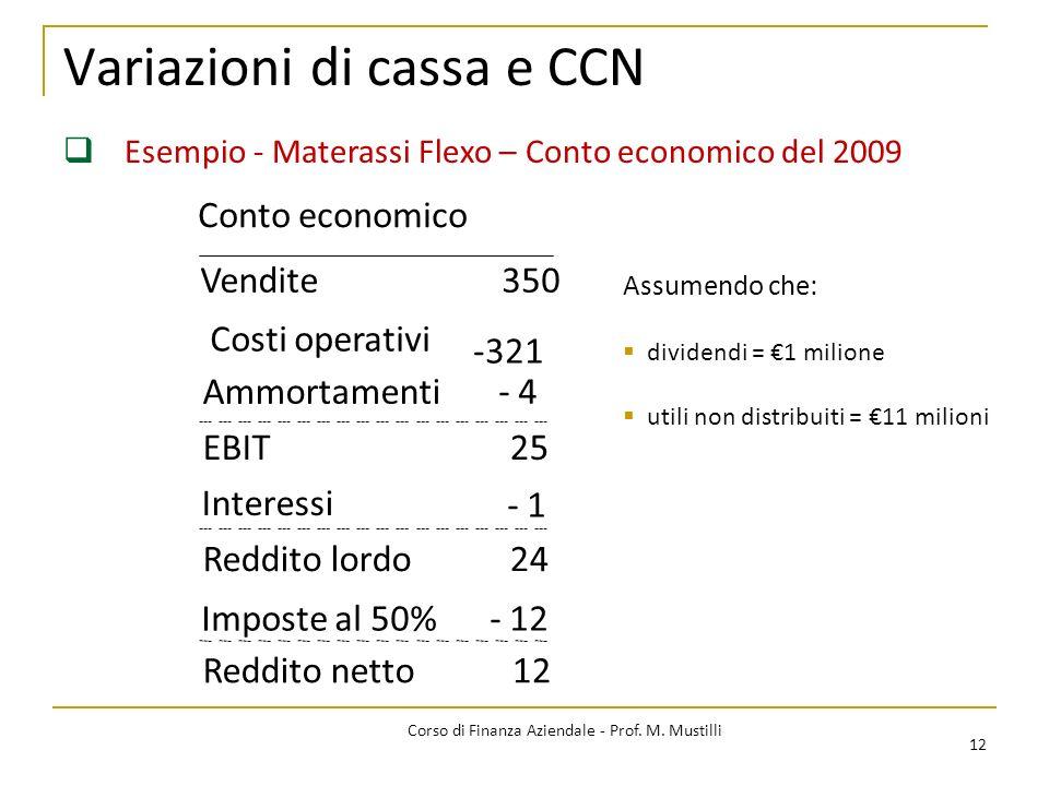 Variazioni di cassa e CCN