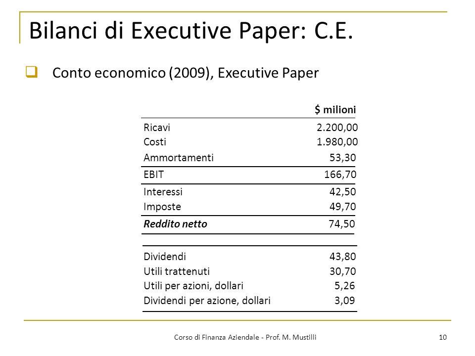 Bilanci di Executive Paper: C.E.
