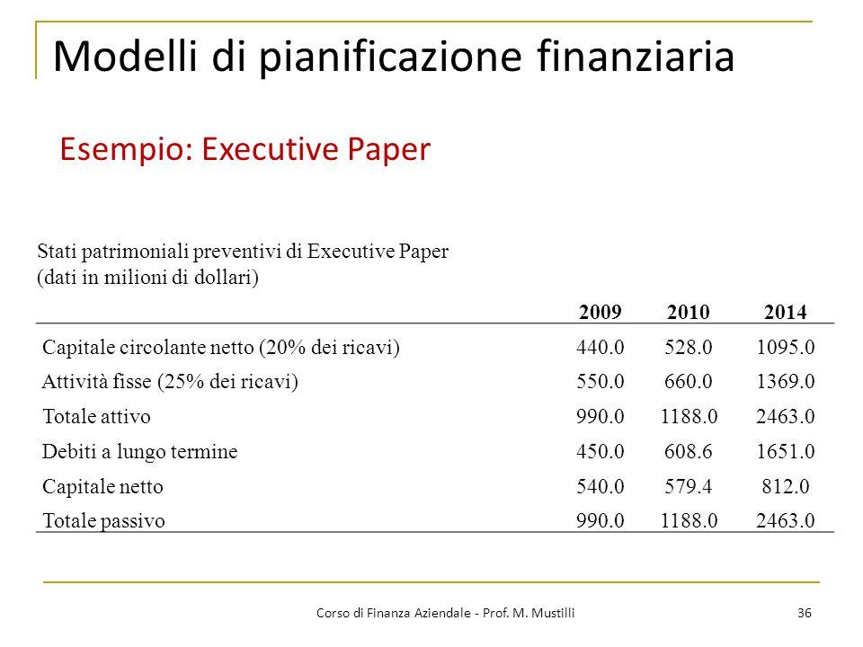 Modelli di pianificazione finanziaria