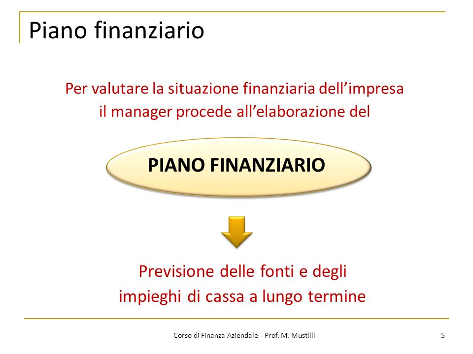 Piano finanziario PIANO FINANZIARIO