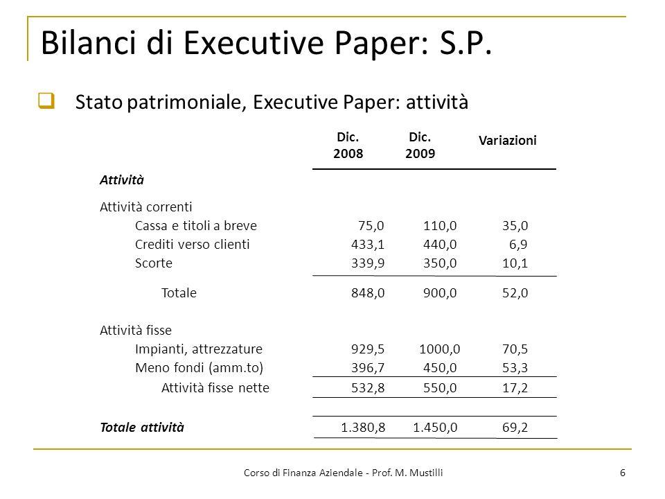 Bilanci di Executive Paper: S.P.
