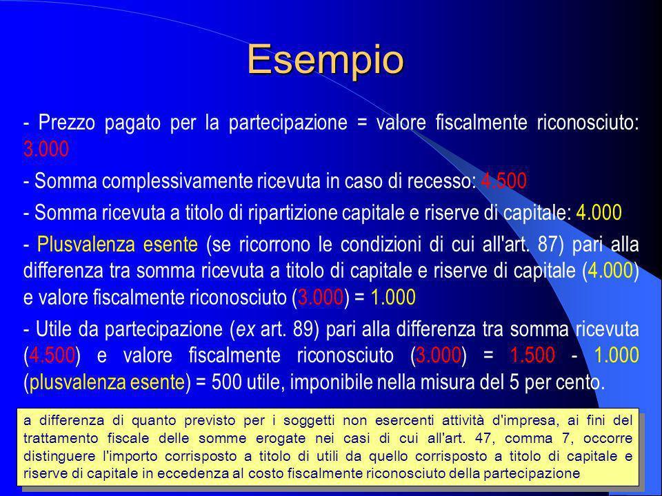 Esempio - Prezzo pagato per la partecipazione = valore fiscalmente riconosciuto: 3.000 - Somma complessivamente ricevuta in caso di recesso: 4.500.