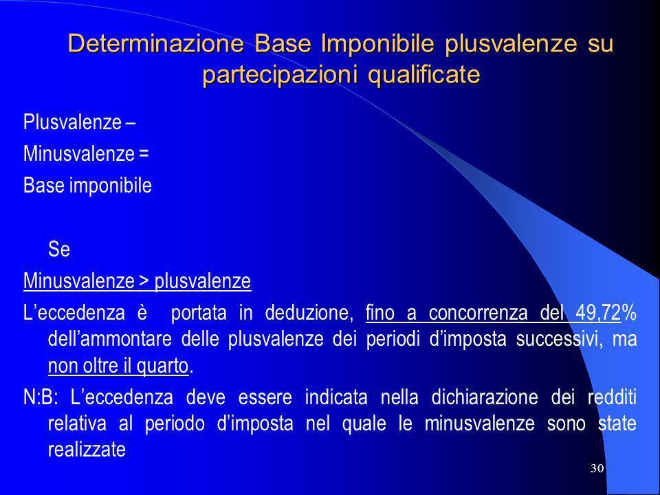 Determinazione Base Imponibile plusvalenze su partecipazioni qualificate