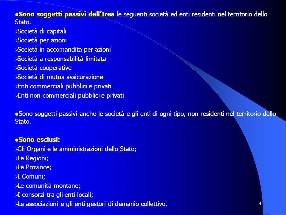 Sono soggetti passivi dell'Ires le seguenti società ed enti residenti nel territorio dello Stato.