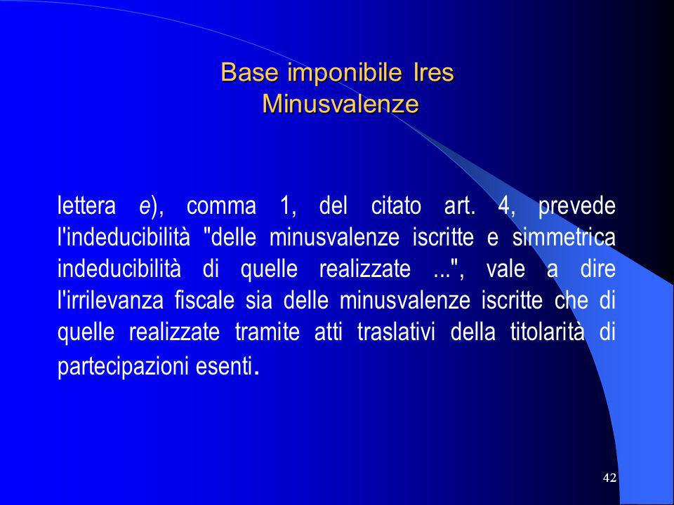 Base imponibile Ires Minusvalenze