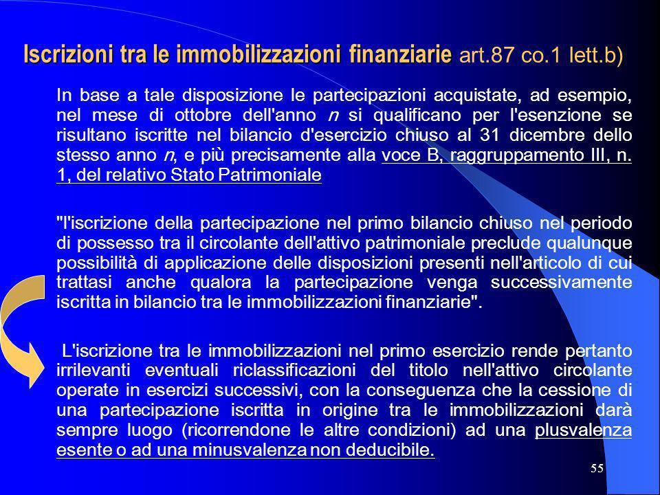 Iscrizioni tra le immobilizzazioni finanziarie art.87 co.1 lett.b)