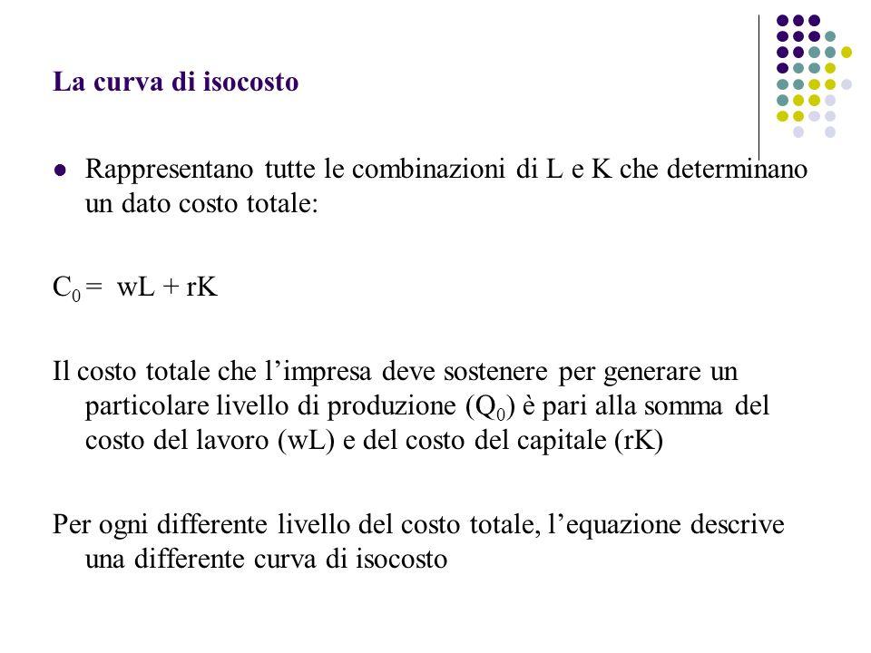 La curva di isocosto Rappresentano tutte le combinazioni di L e K che determinano un dato costo totale: