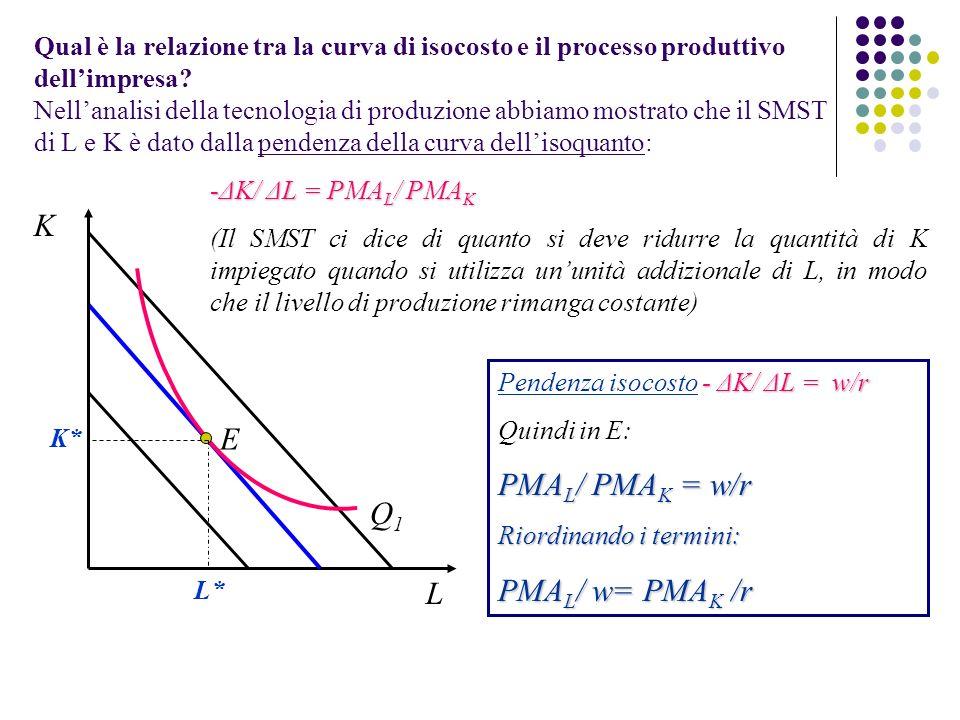 K PMAL/ PMAK = w/r E PMAL/ w= PMAK /r Q1 L