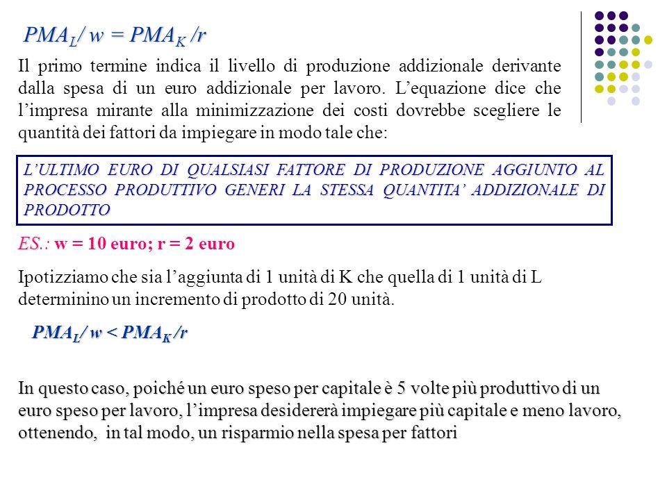 PMAL/ w = PMAK /r