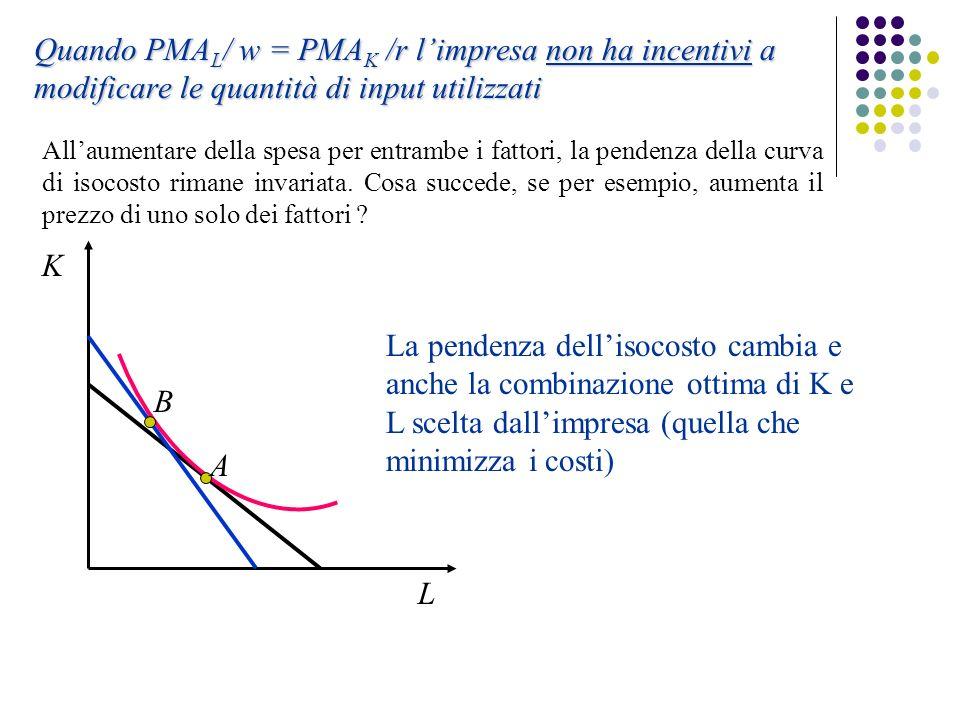 Quando PMAL/ w = PMAK /r l'impresa non ha incentivi a modificare le quantità di input utilizzati