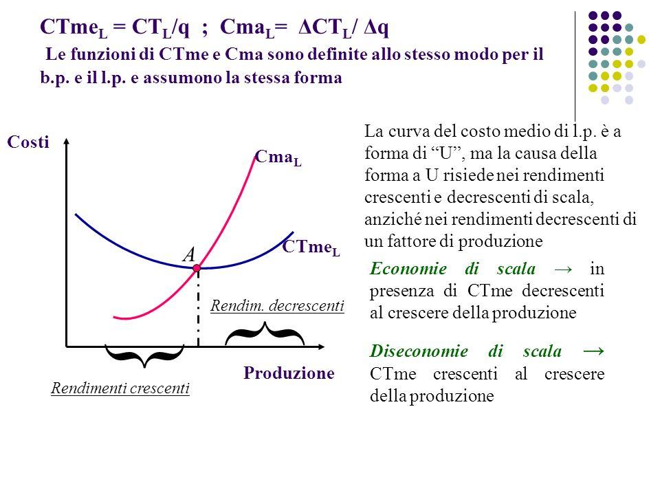 CTmeL = CTL/q ; CmaL= ΔCTL/ Δq Le funzioni di CTme e Cma sono definite allo stesso modo per il b.p. e il l.p. e assumono la stessa forma