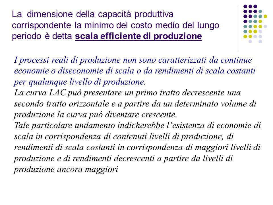La dimensione della capacità produttiva corrispondente la minimo del costo medio del lungo periodo è detta scala efficiente di produzione